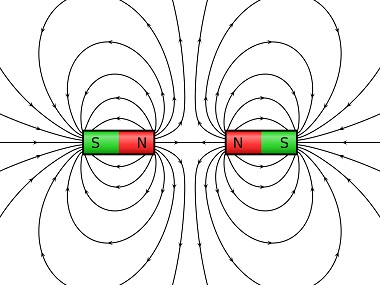image for Magnets sue to express their same-polarity attraction