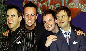 image for Ant & Dec charged in Wearside Jack case