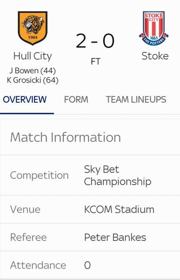 image for Nobody Turns Up To Watch Hull City v. Stoke City Match